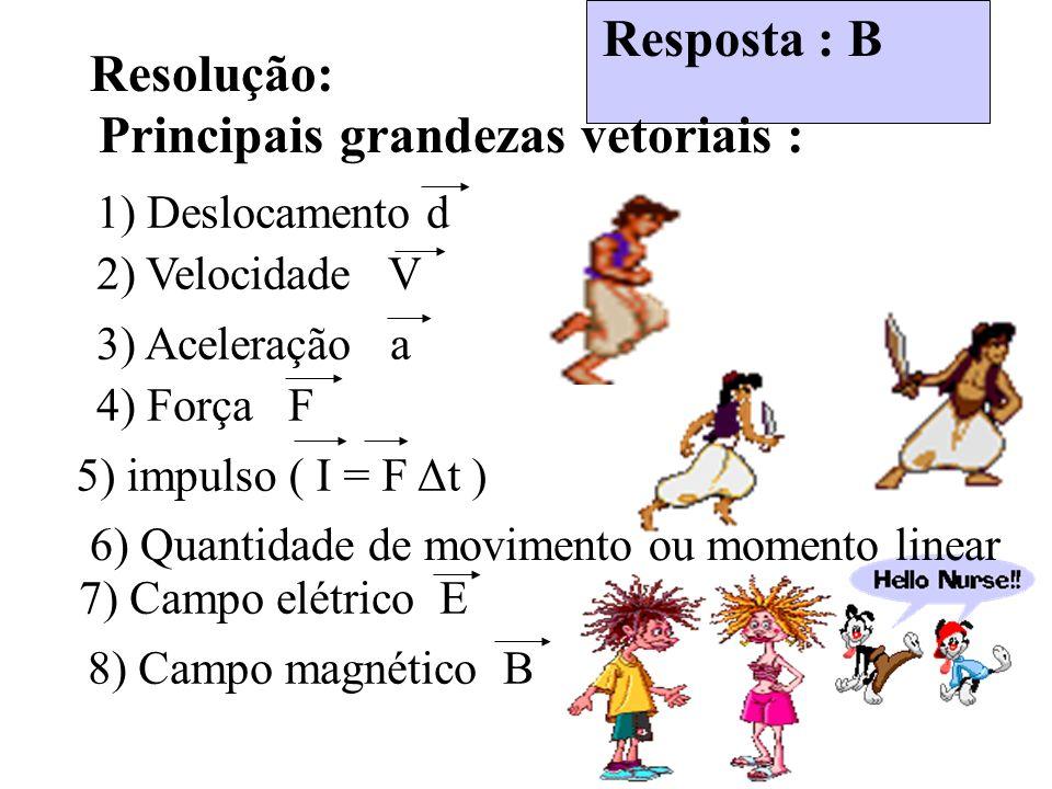 Resposta : B Resolução: 1) Deslocamento d 2) Velocidade V