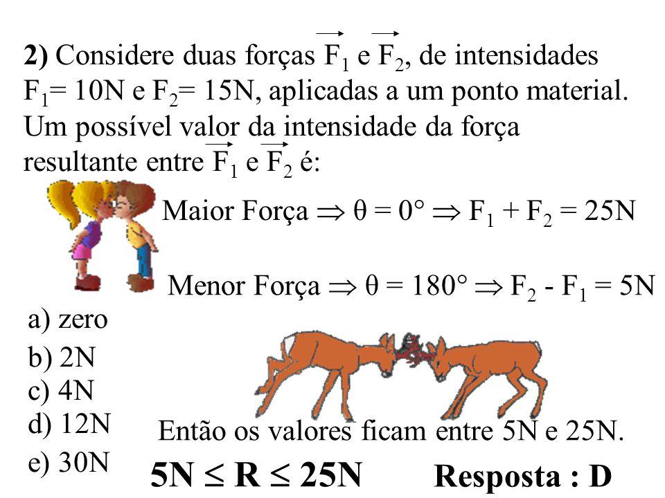 2) Considere duas forças F1 e F2, de intensidades F1= 10N e F2= 15N, aplicadas a um ponto material. Um possível valor da intensidade da força resultante entre F1 e F2 é: