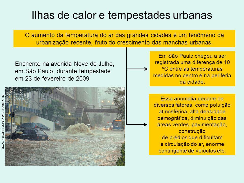 Ilhas de calor e tempestades urbanas