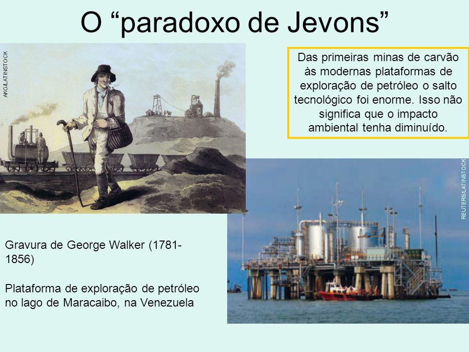 O paradoxo de Jevons