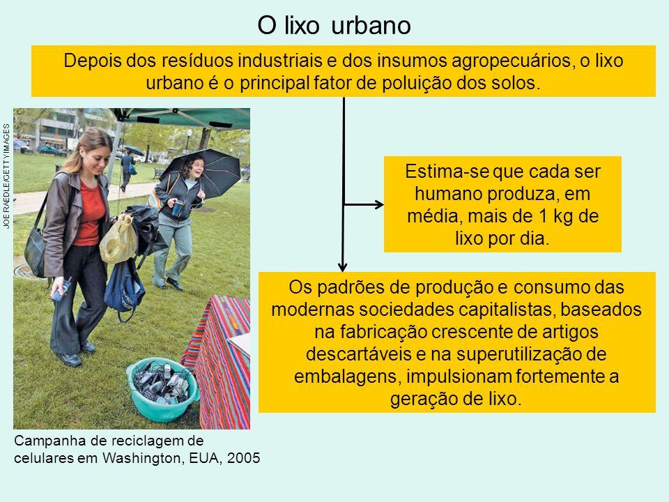 O lixo urbano Depois dos resíduos industriais e dos insumos agropecuários, o lixo urbano é o principal fator de poluição dos solos.