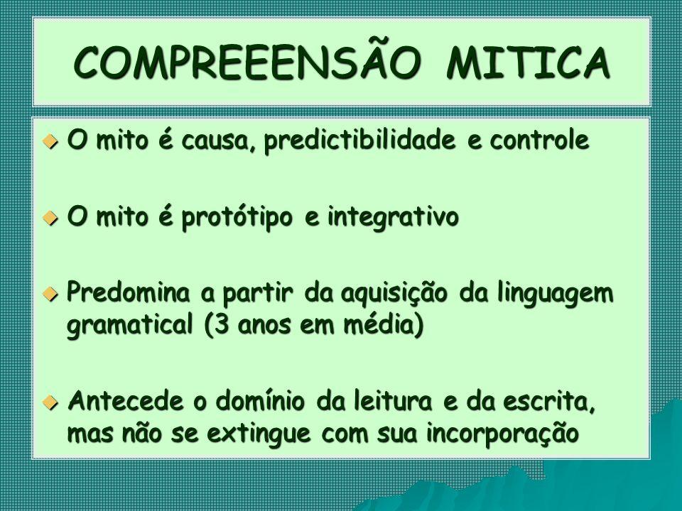 COMPREEENSÃO MITICA O mito é causa, predictibilidade e controle