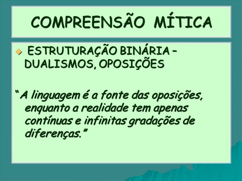 COMPREENSÃO MÍTICA ESTRUTURAÇÃO BINÁRIA – DUALISMOS, OPOSIÇÕES