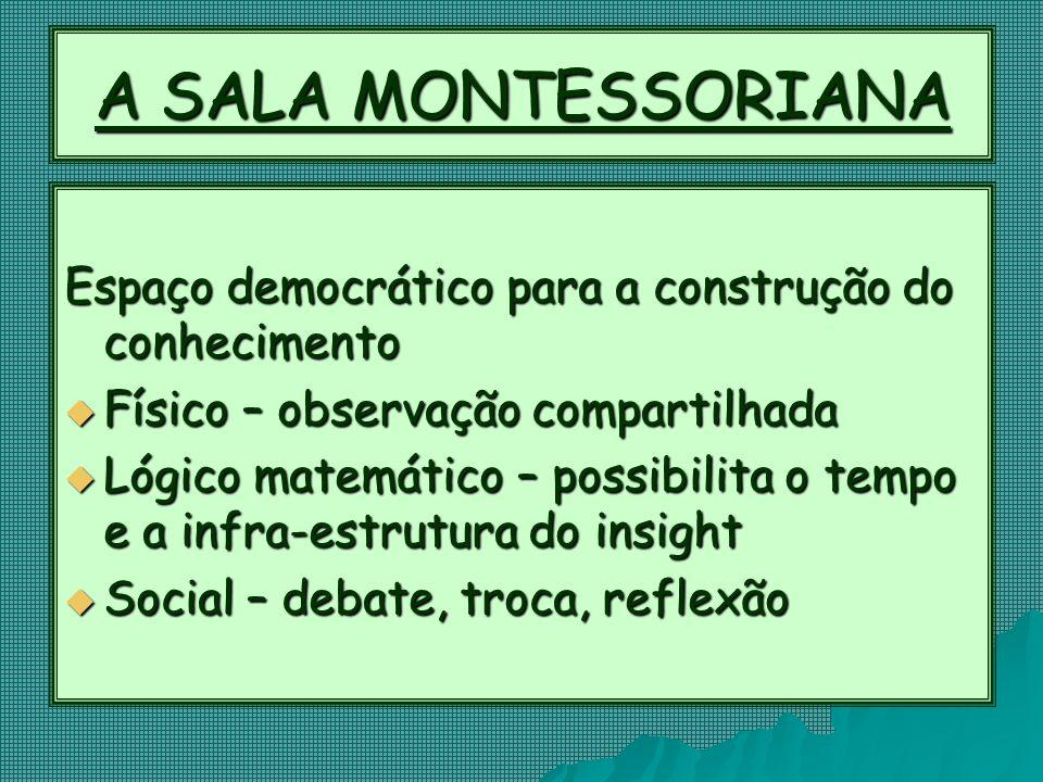 A SALA MONTESSORIANA Espaço democrático para a construção do conhecimento. Físico – observação compartilhada.
