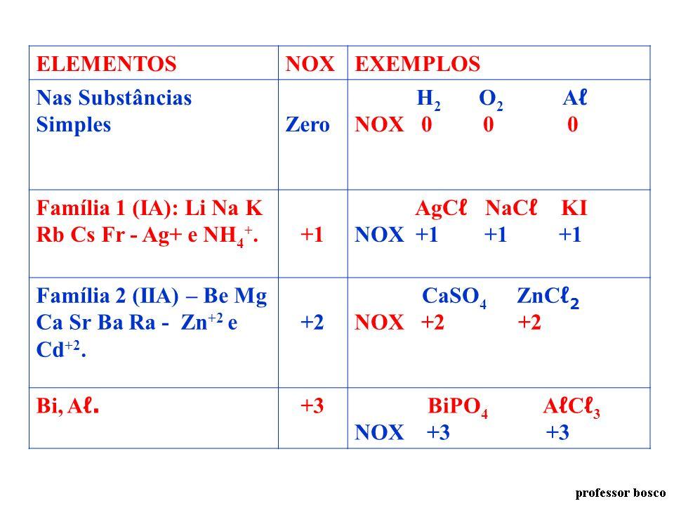 ELEMENTOS NOX. EXEMPLOS. Nas Substâncias Simples. Zero. H2 O2 Aℓ. NOX 0 0 0.