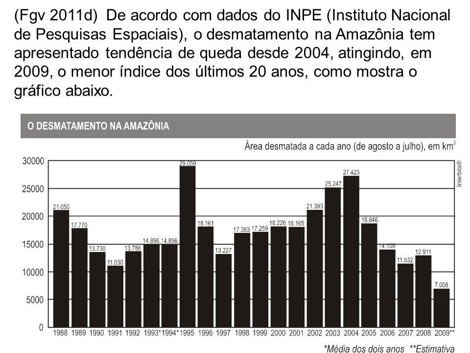 (Fgv 2011d) De acordo com dados do INPE (Instituto Nacional de Pesquisas Espaciais), o desmatamento na Amazônia tem apresentado tendência de queda desde 2004, atingindo, em 2009, o menor índice dos últimos 20 anos, como mostra o gráfico abaixo.