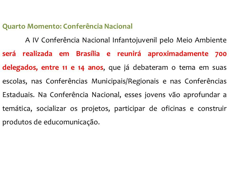 Quarto Momento: Conferência Nacional