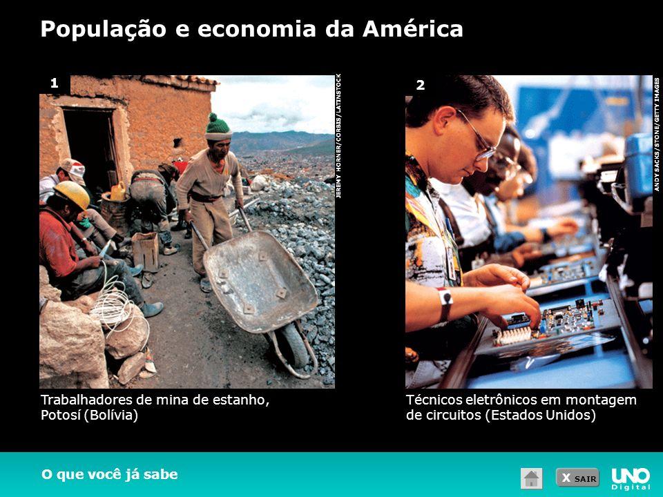 População e economia da América