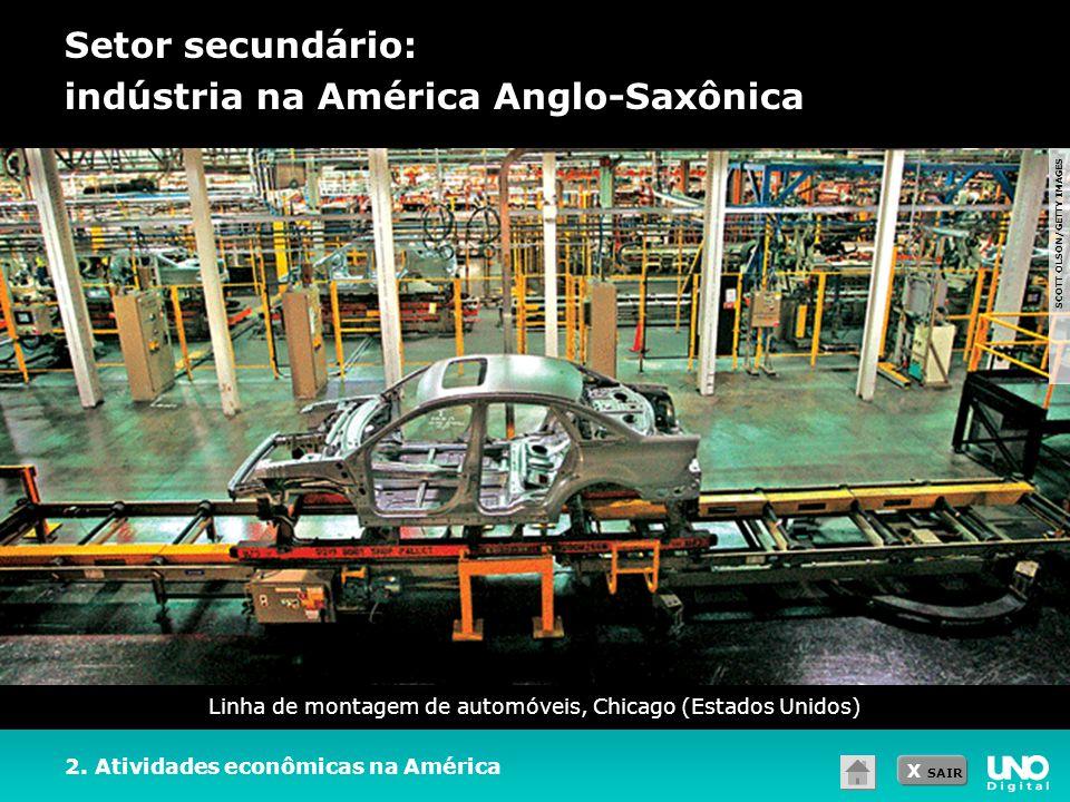 Setor secundário: indústria na América Anglo-Saxônica