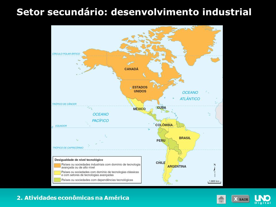 Setor secundário: desenvolvimento industrial