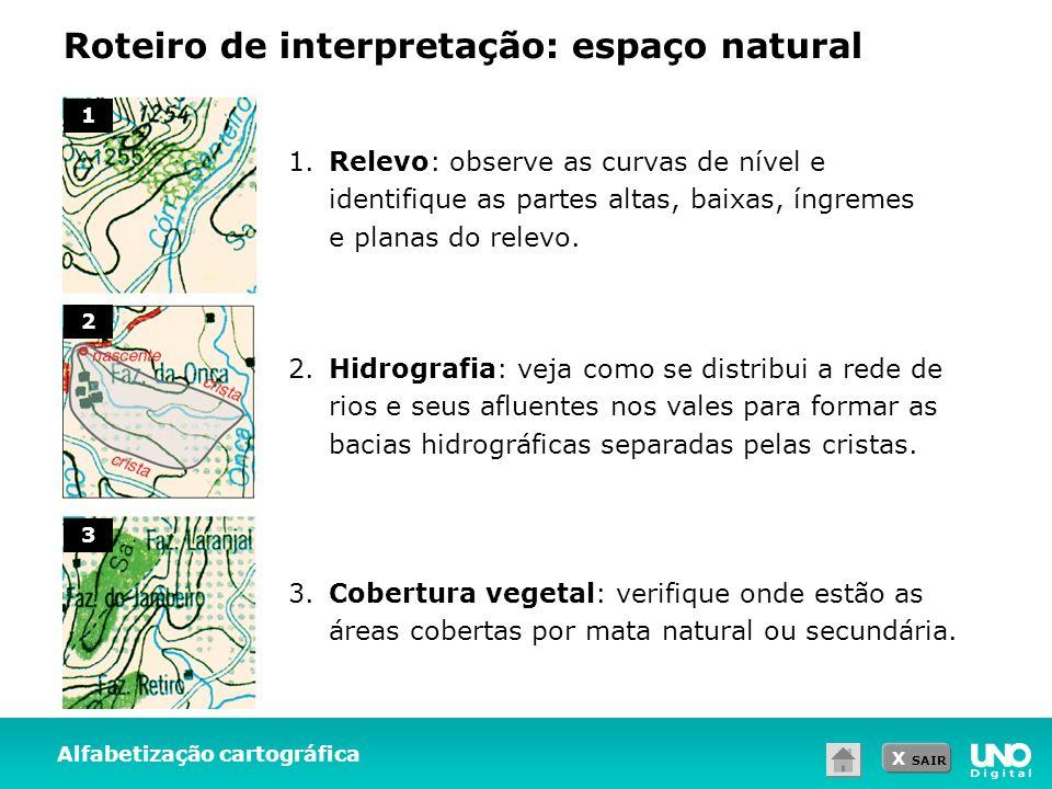 Roteiro de interpretação: espaço natural