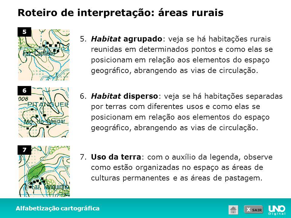 Roteiro de interpretação: áreas rurais
