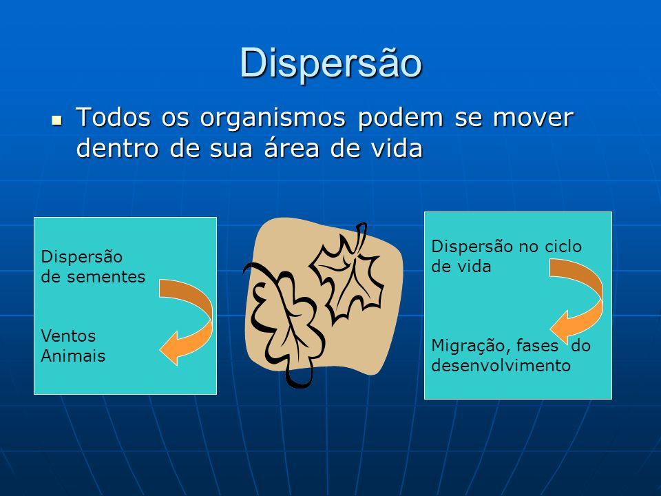 Dispersão Todos os organismos podem se mover dentro de sua área de vida. Dispersão no ciclo. de vida.