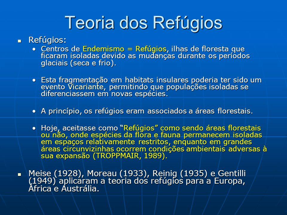 Teoria dos Refúgios Refúgios: