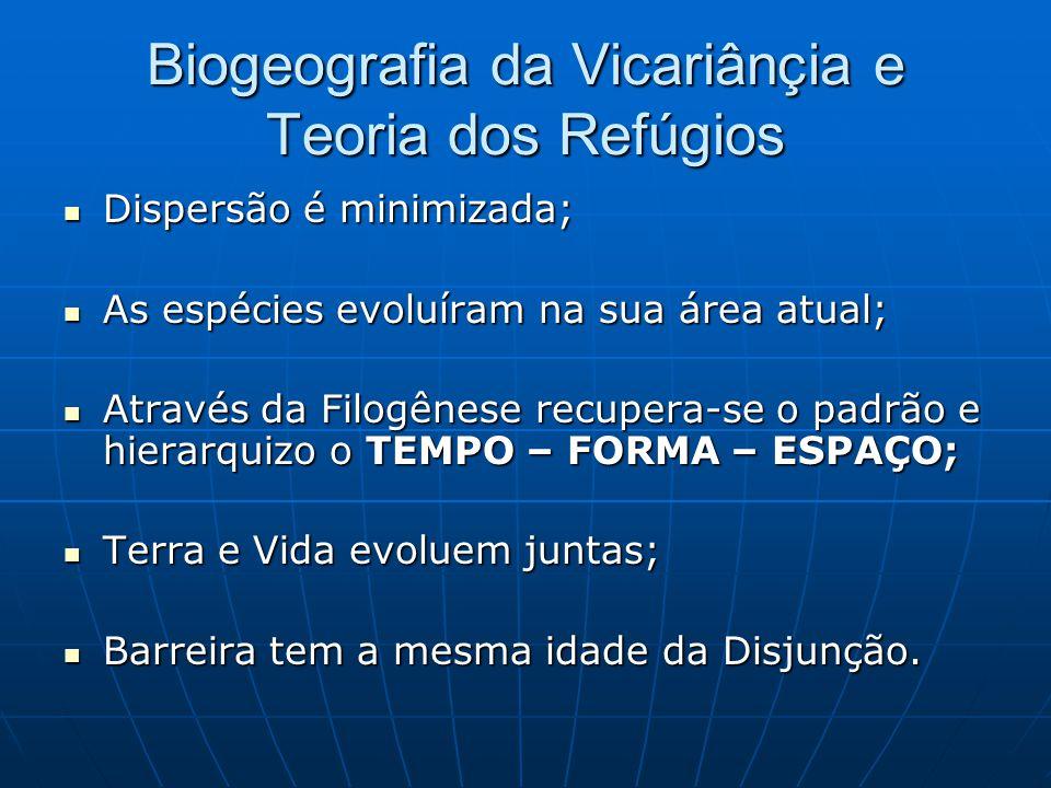 Biogeografia da Vicariânçia e Teoria dos Refúgios