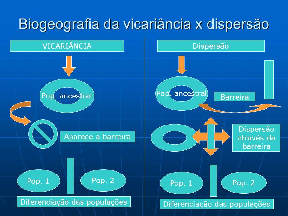 Biogeografia da vicariância x dispersão