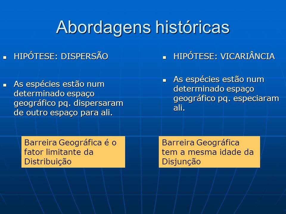 Abordagens históricas