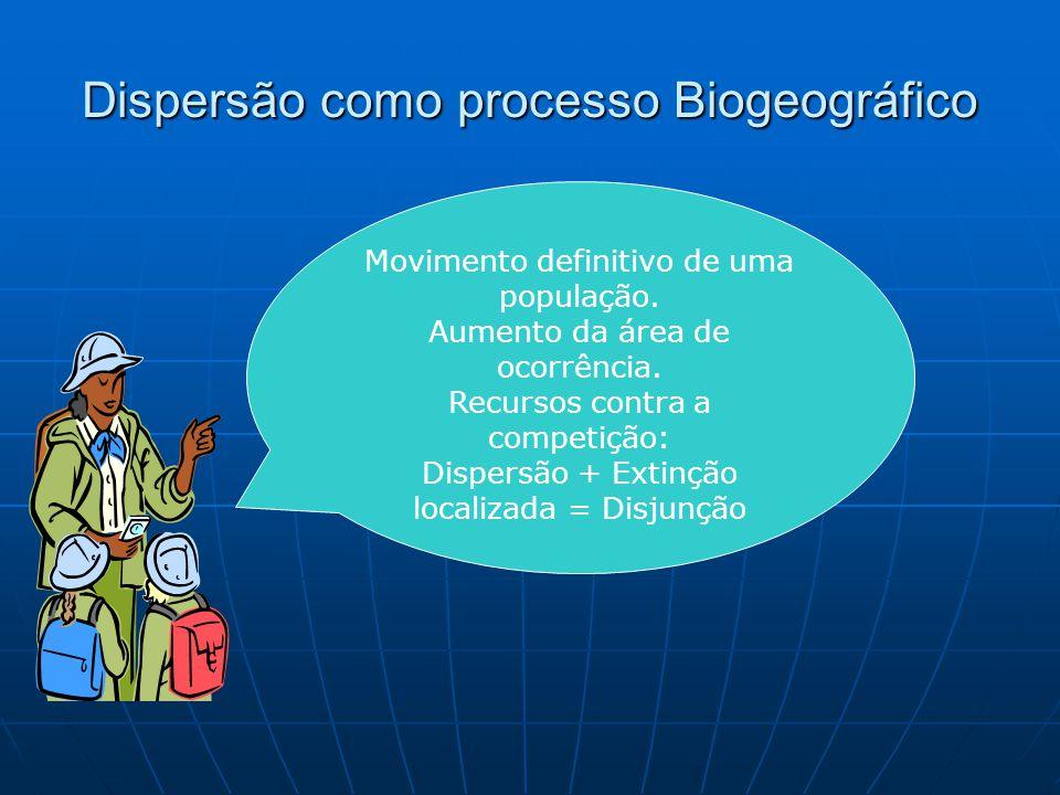 Dispersão como processo Biogeográfico