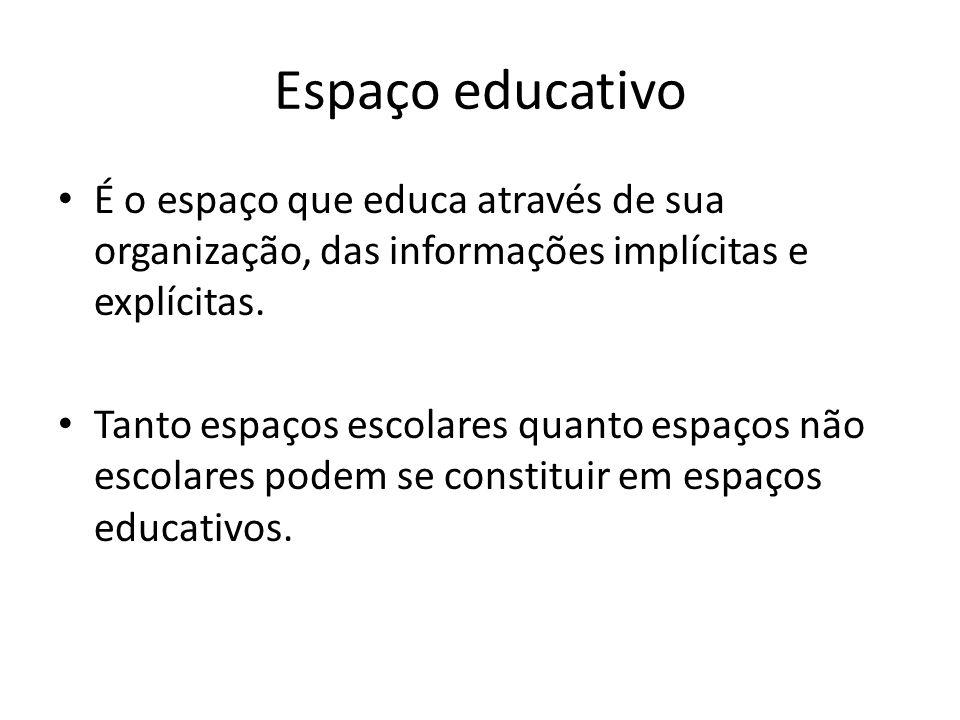Espaço educativo É o espaço que educa através de sua organização, das informações implícitas e explícitas.