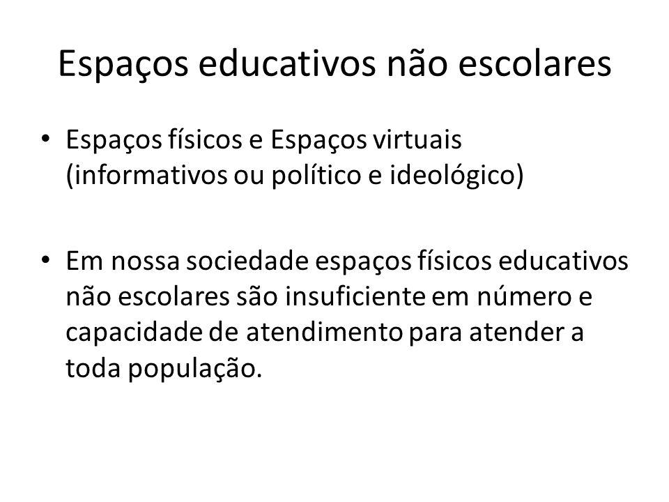 Espaços educativos não escolares