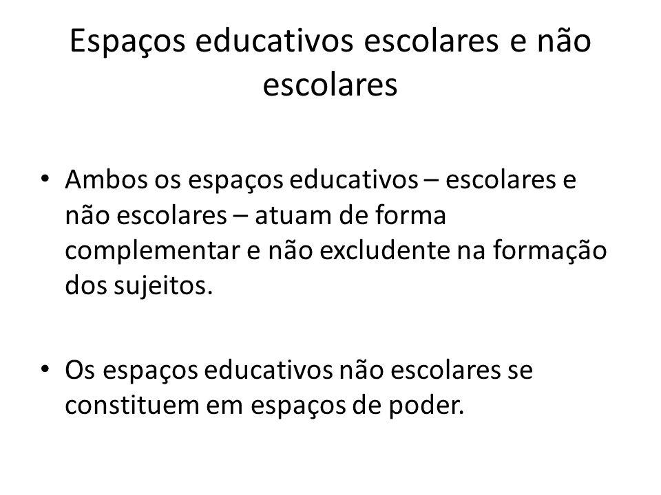 Espaços educativos escolares e não escolares