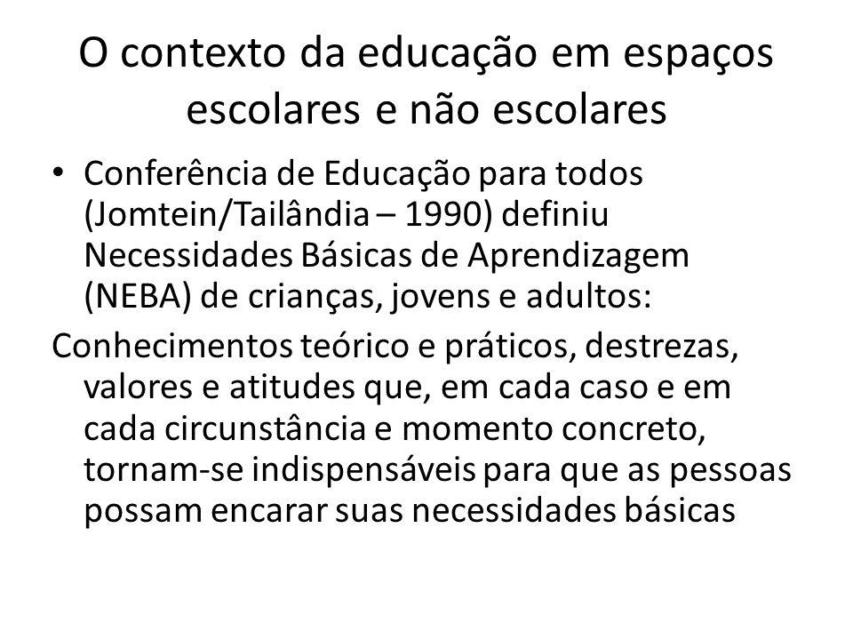 O contexto da educação em espaços escolares e não escolares