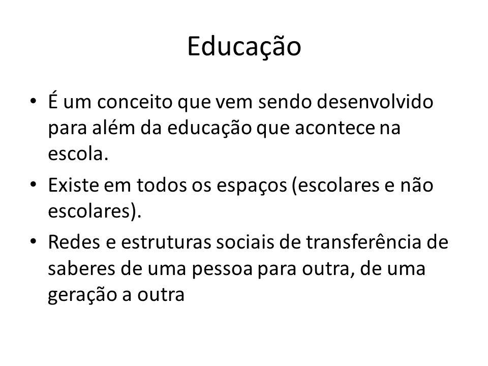 Educação É um conceito que vem sendo desenvolvido para além da educação que acontece na escola.