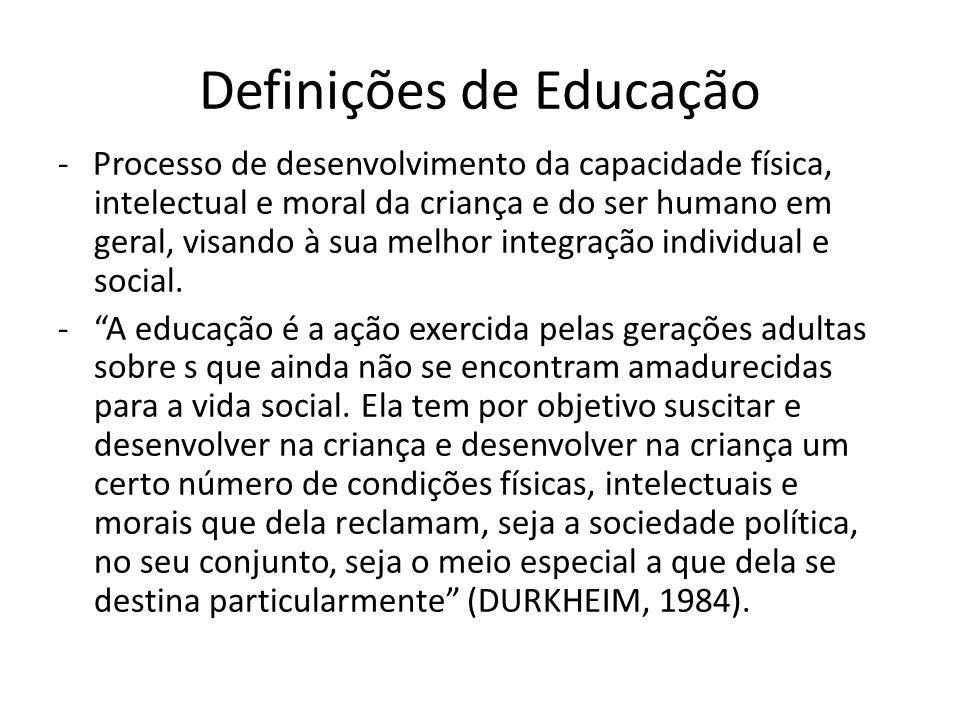 Definições de Educação