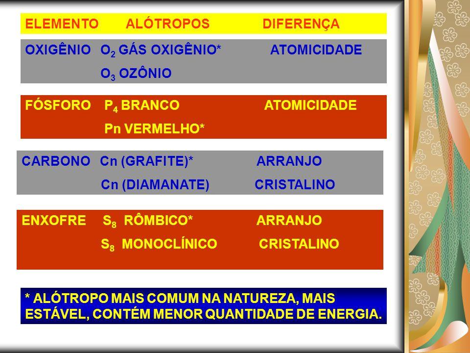 ELEMENTO ALÓTROPOS DIFERENÇA