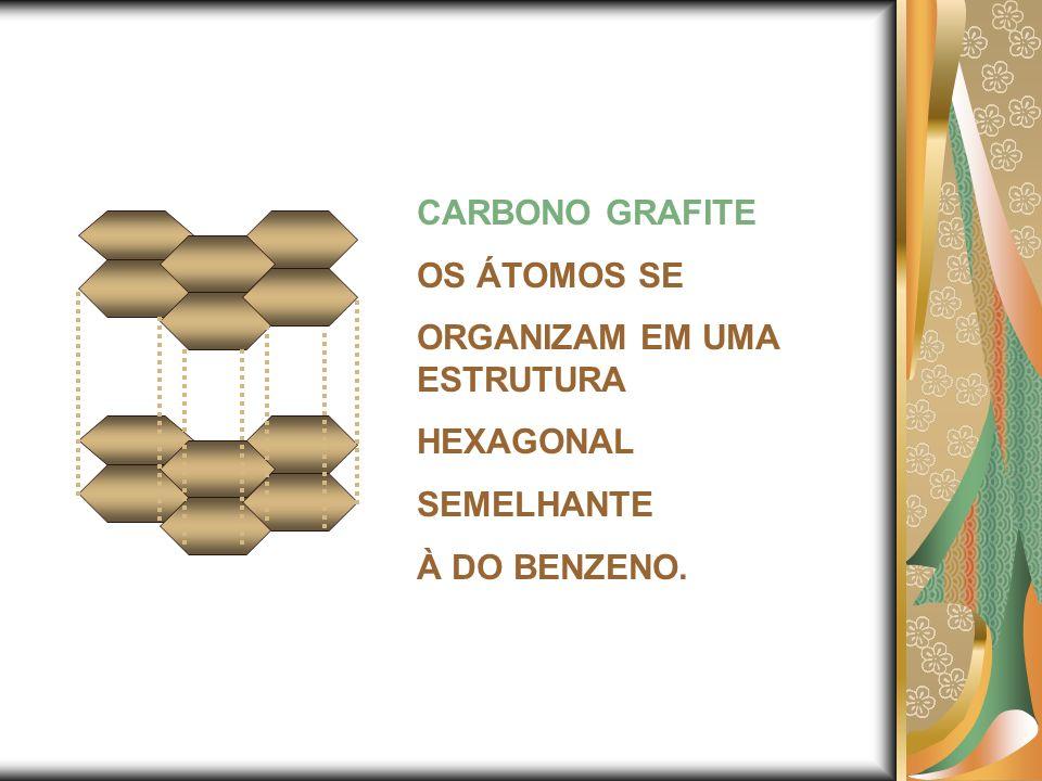 CARBONO GRAFITE OS ÁTOMOS SE ORGANIZAM EM UMA ESTRUTURA HEXAGONAL SEMELHANTE À DO BENZENO.
