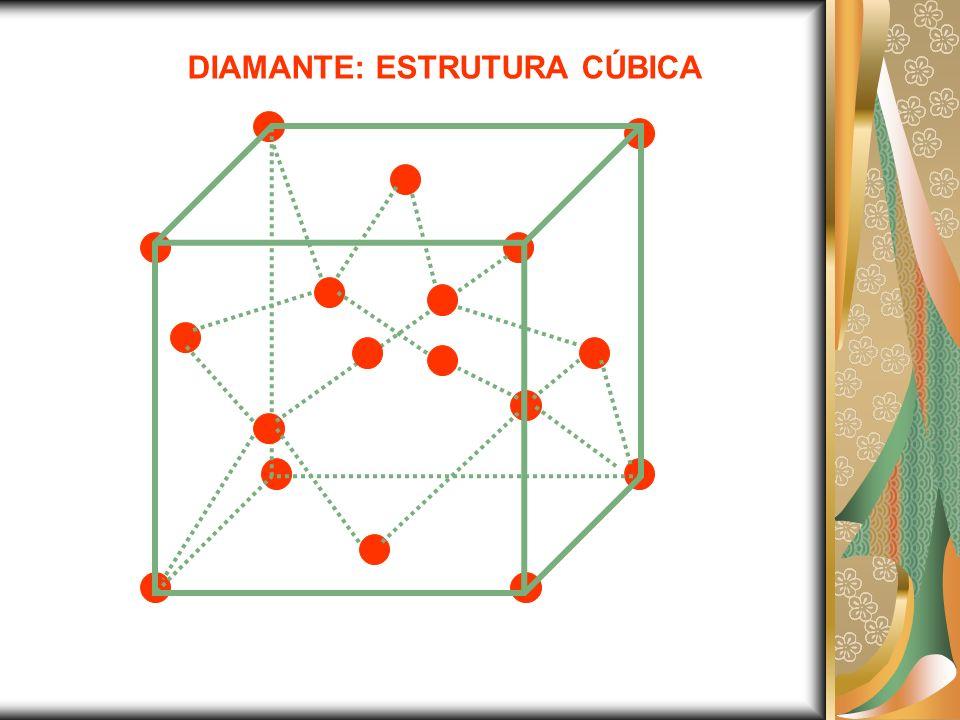 DIAMANTE: ESTRUTURA CÚBICA