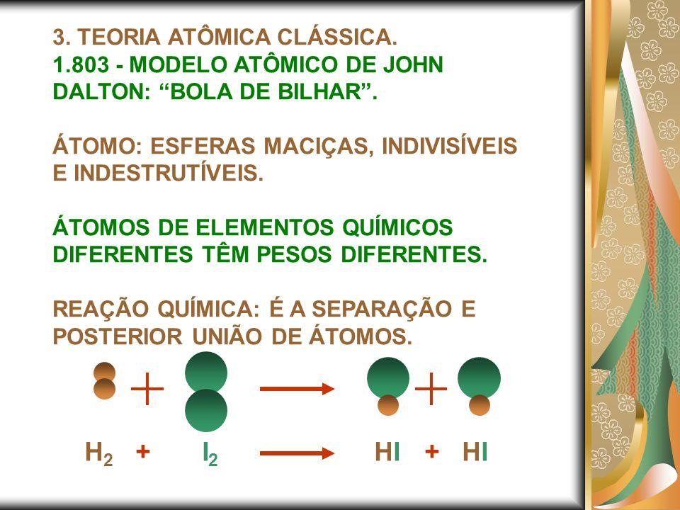 H2 + I2 HI + HI 3. TEORIA ATÔMICA CLÁSSICA.