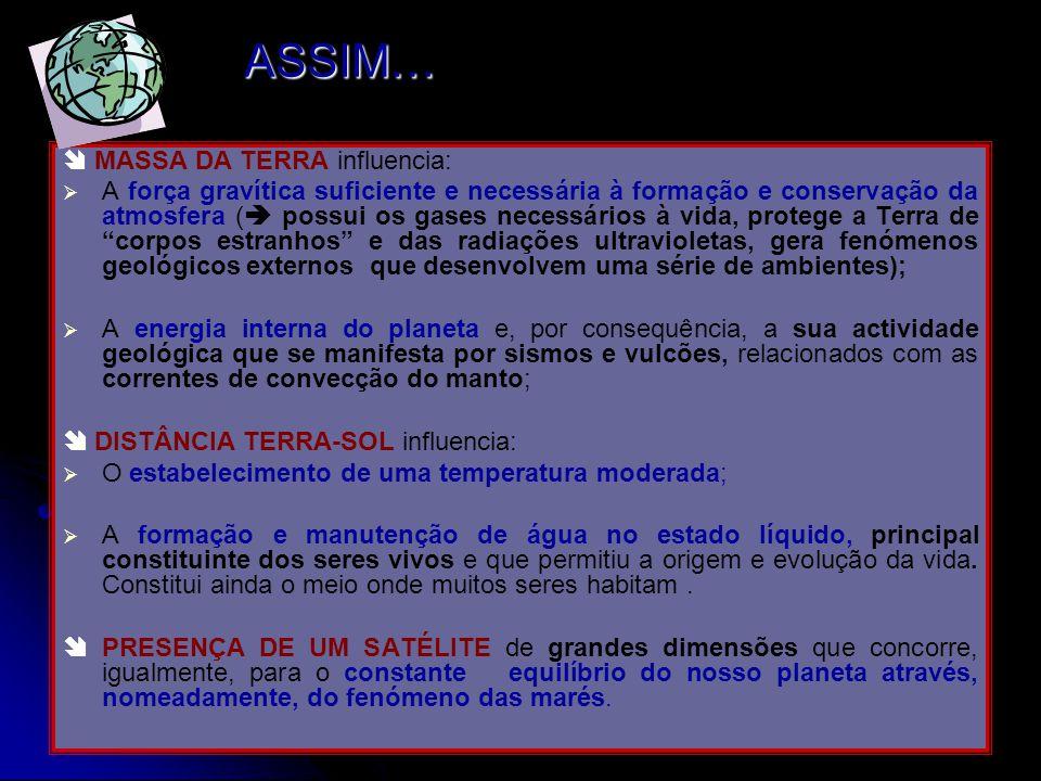ASSIM…  MASSA DA TERRA influencia: