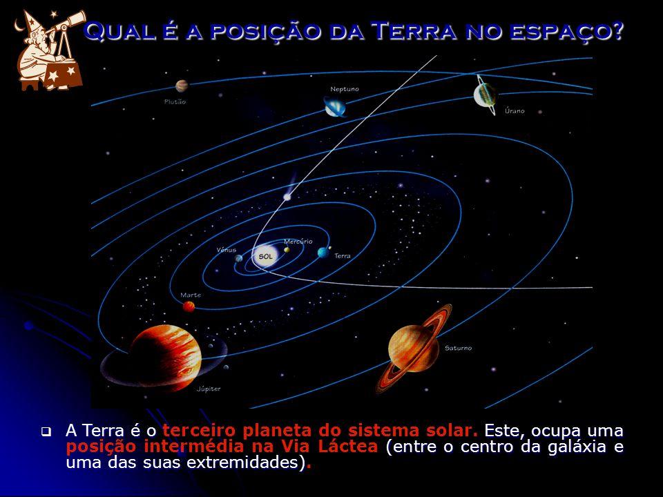 Qual é a posição da Terra no espaço