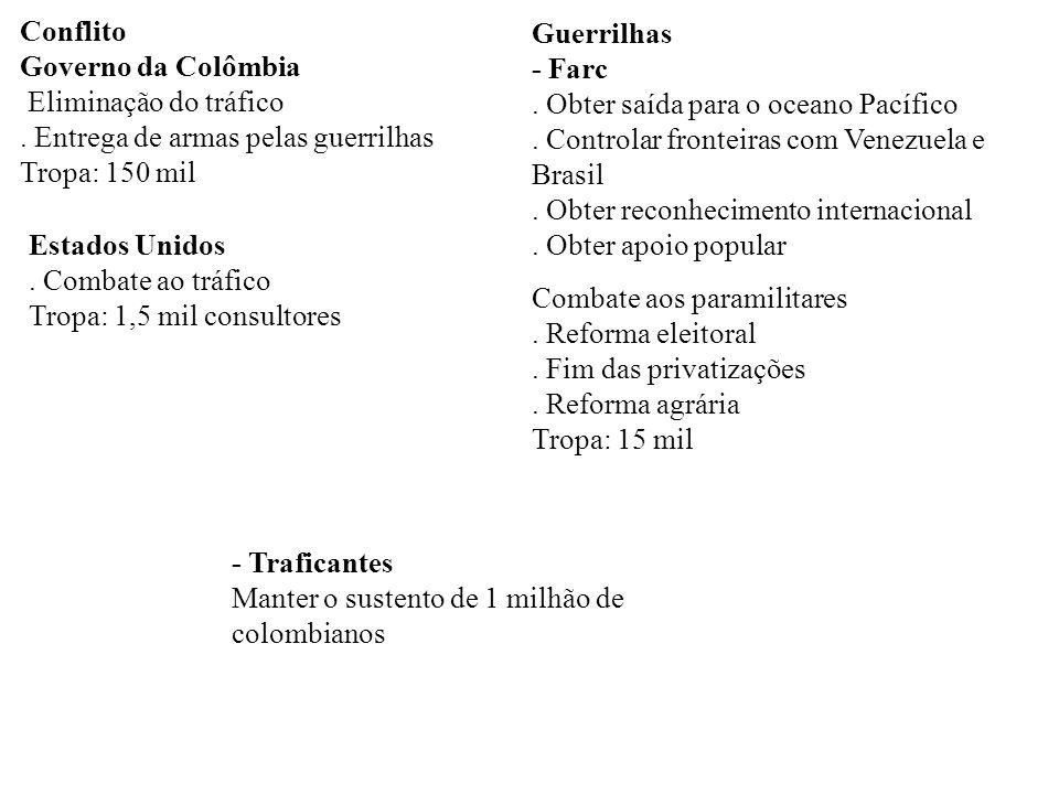 Conflito Governo da Colômbia Eliminação do tráfico . Entrega de armas pelas guerrilhas Tropa: 150 mil.