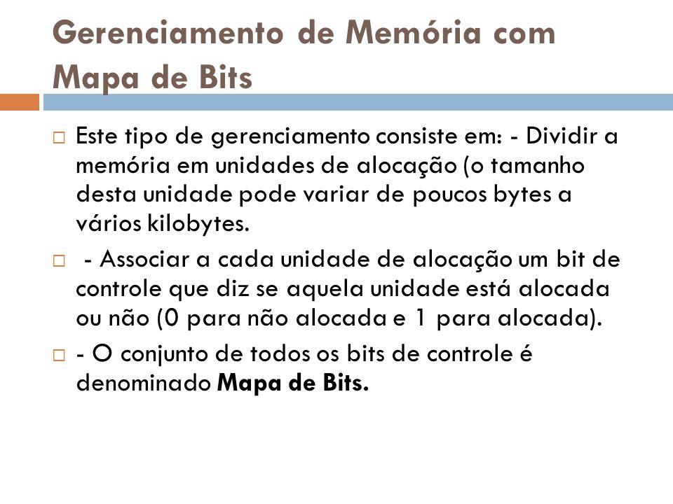 Gerenciamento de Memória com Mapa de Bits