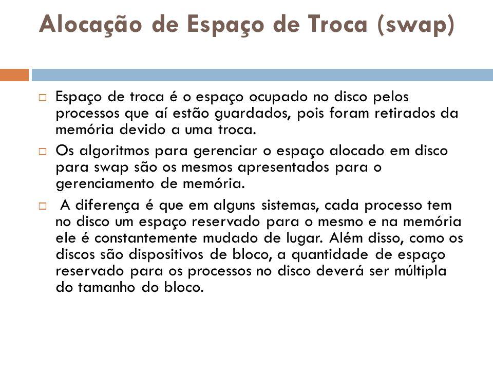 Alocação de Espaço de Troca (swap)