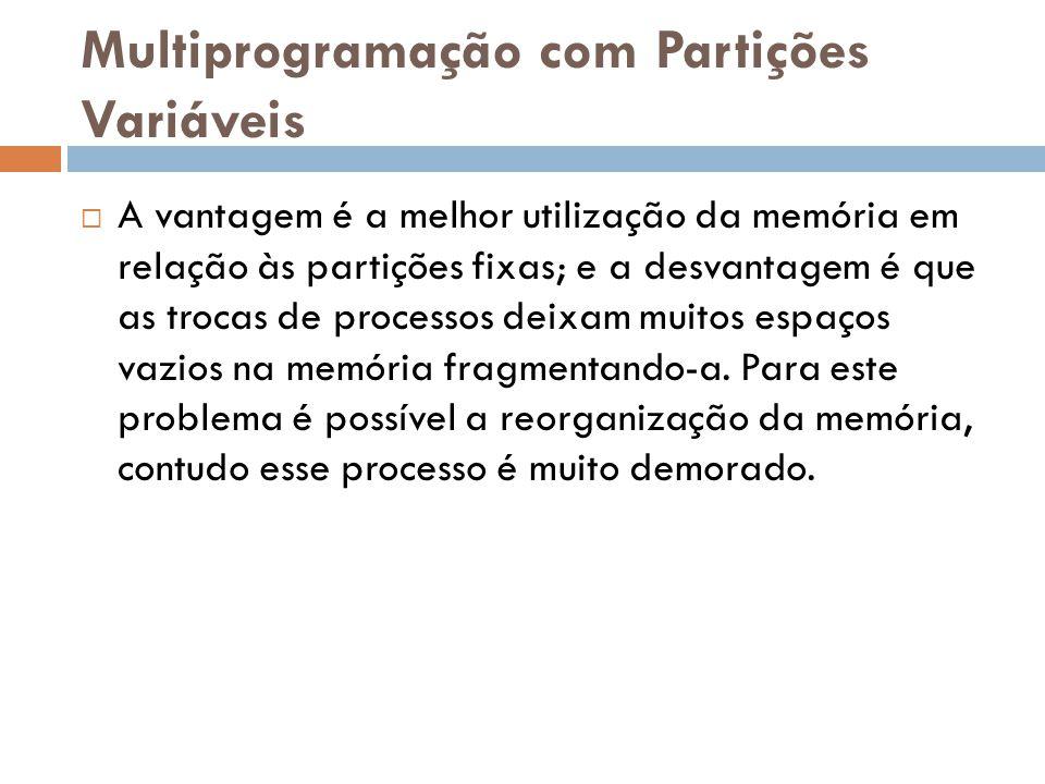 Multiprogramação com Partições Variáveis