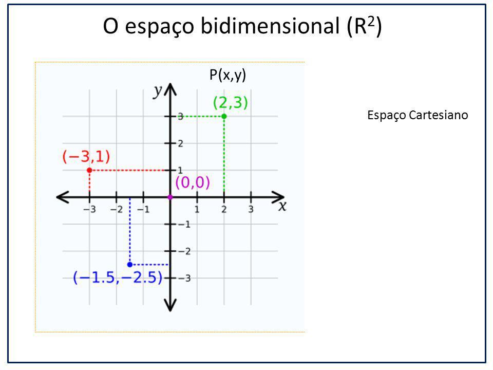 O espaço bidimensional (R2)
