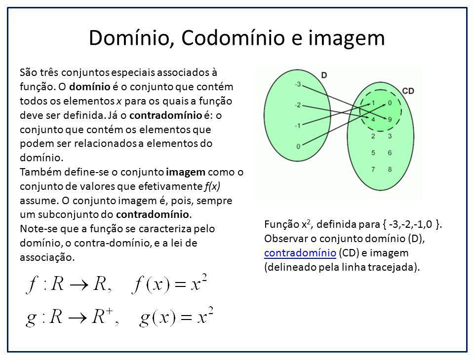 Domínio, Codomínio e imagem