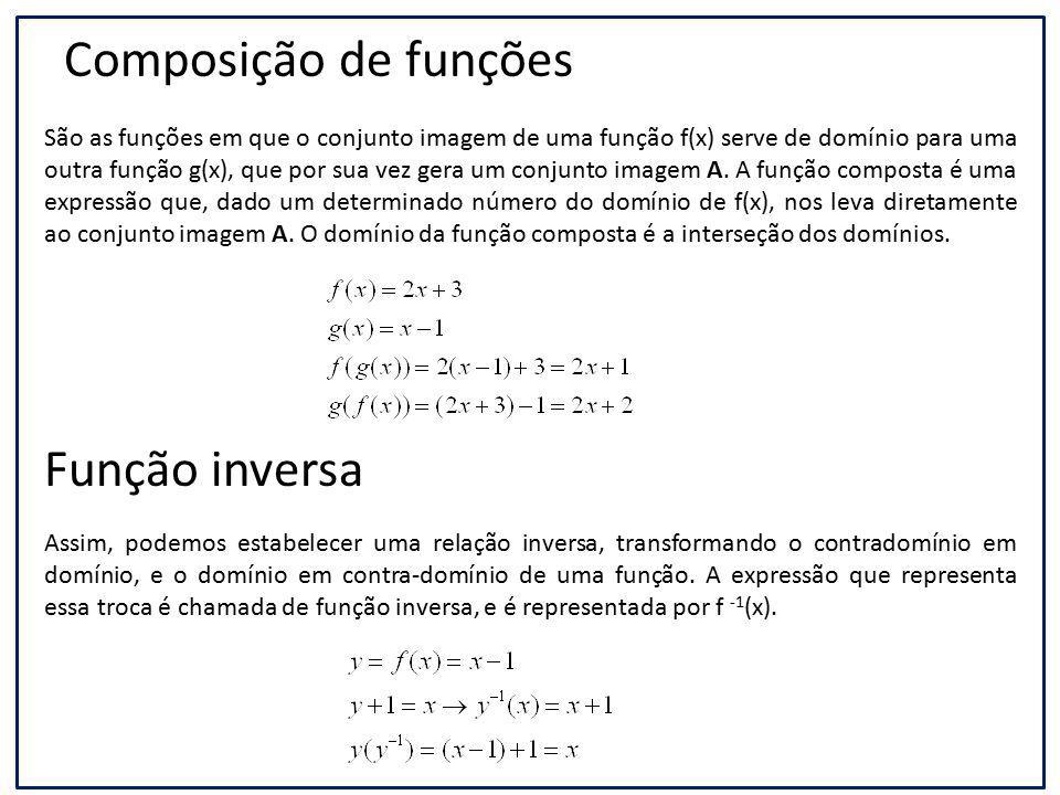 Composição de funções Função inversa