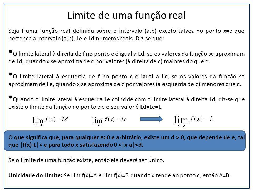 Limite de uma função real