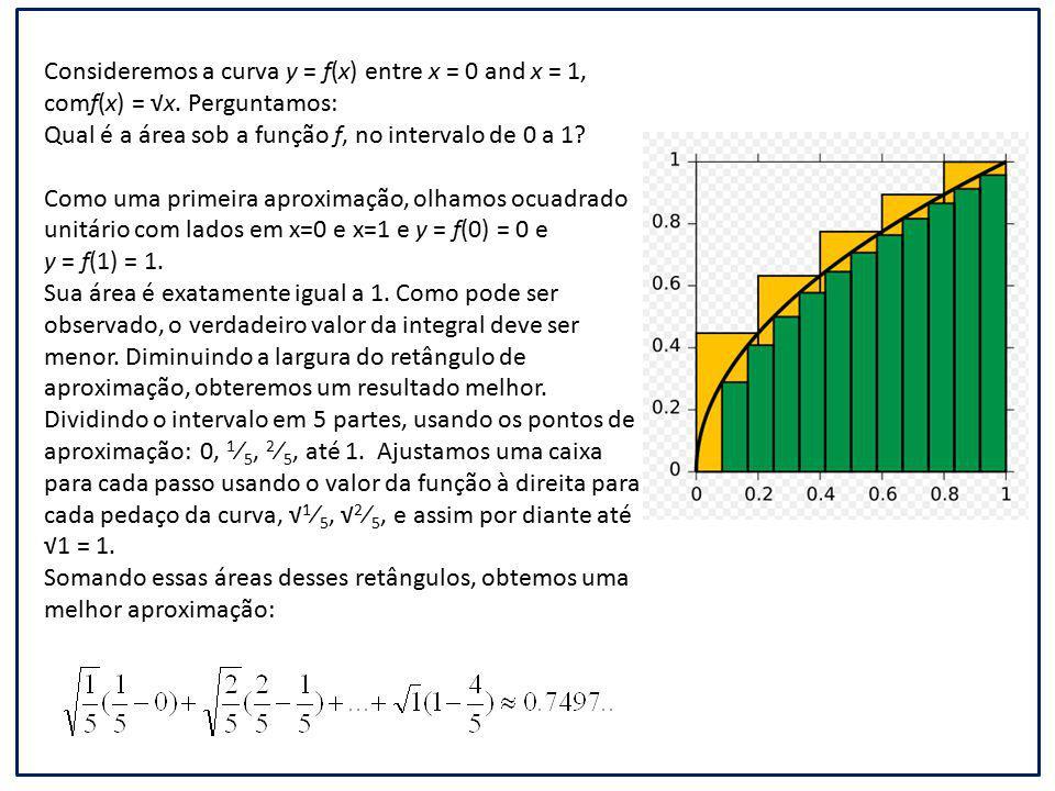 Consideremos a curva y = f(x) entre x = 0 and x = 1, comf(x) = √x