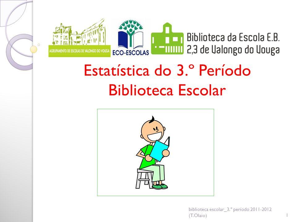 Estatística do 3.º Período Biblioteca Escolar