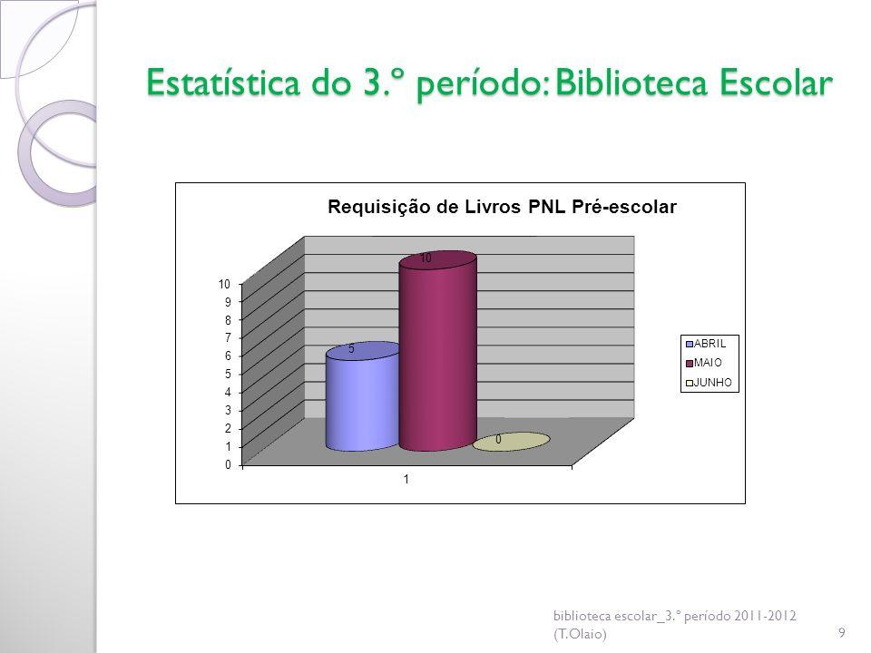 Estatística do 3.º período: Biblioteca Escolar