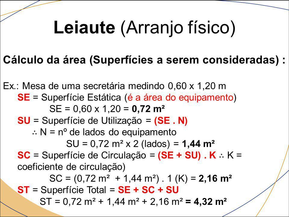 Leiaute (Arranjo físico)