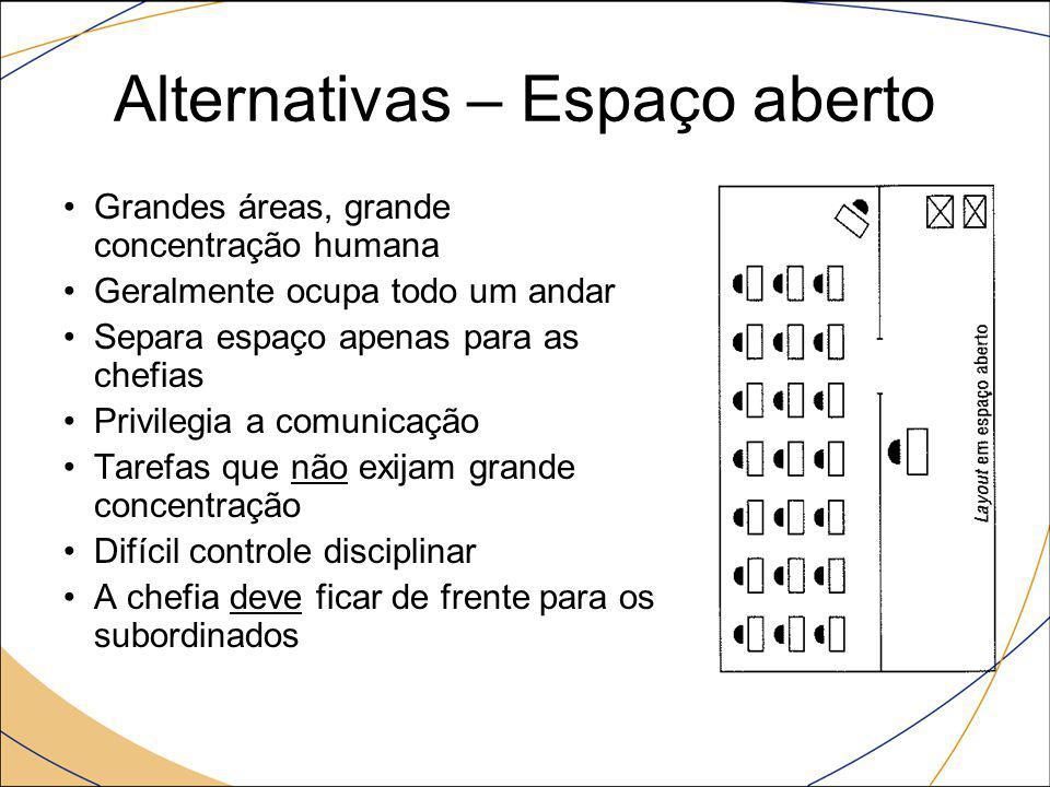 Alternativas – Espaço aberto