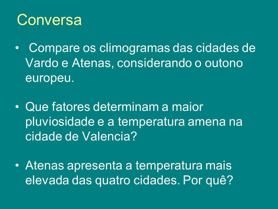 Conversa Compare os climogramas das cidades de Vardo e Atenas, considerando o outono europeu.
