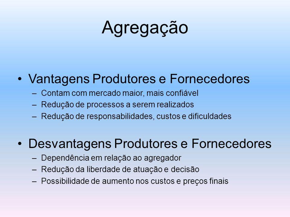 Agregação Vantagens Produtores e Fornecedores