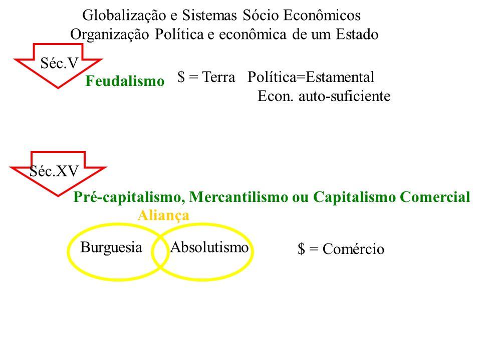 Globalização e Sistemas Sócio Econômicos